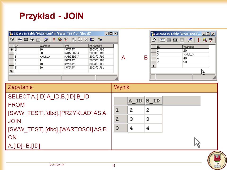 Przykład - JOIN A B Zapytanie Wynik SELECT A.[ID] A_ID,B.[ID] B_ID